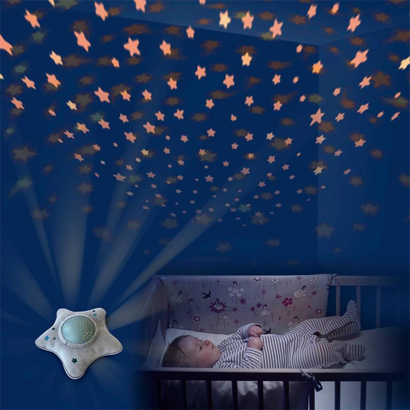 sterrenhemel projector